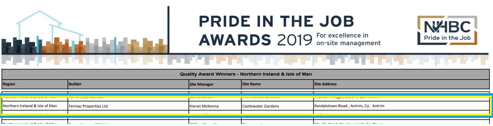NHBC – Pride in the Job Winners!
